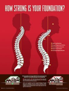 Migraines and Headaches Stemming from Spinal Shifts?