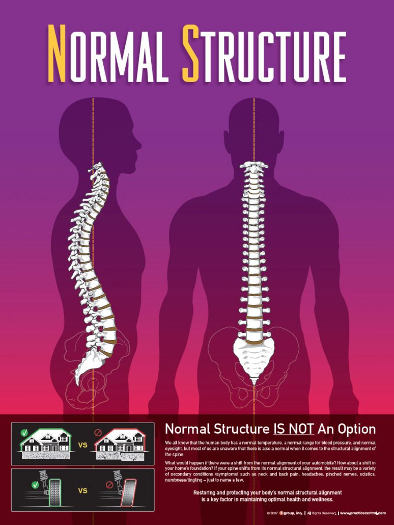 Structural Correction Chiropractic